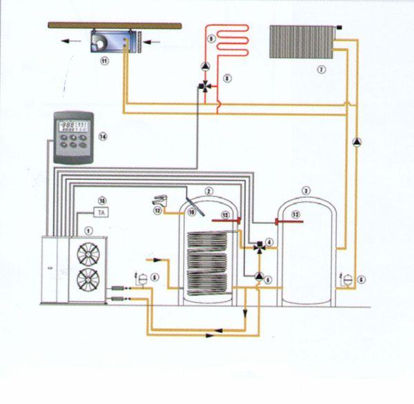 Pompa di calore - Acqua System