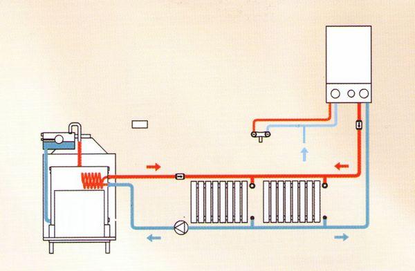 Schema Elettrico Impianto Gpl Romano : Schema impianto riscaldamento domestico fare di una mosca